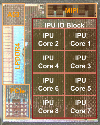 Pixel Visual Core (Bild: Google)