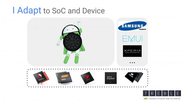 Android Oreo bringt Treble ... (Bild: Iliyan Malchev, Google, Linaro Connect)<br>