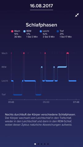 Die Schlafanalyse geht sehr ins Detail und wirkt gelungen. (Bild: Fitbit/Screenhot: Golem.de)