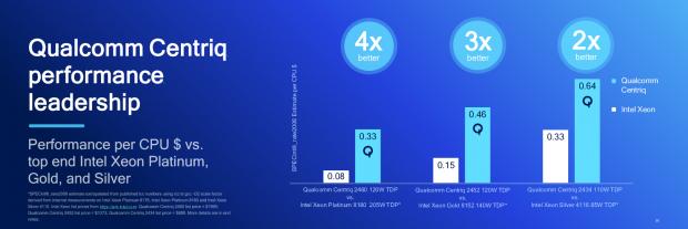 Benchmark-Ergebnisse von Qualcomm. (Bild: Qualcomm)