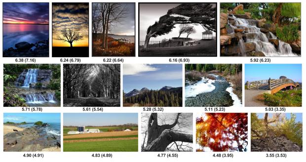 Nima bewertet Bilder auf einer Skala von 1 bis 10. (Bild: Google)