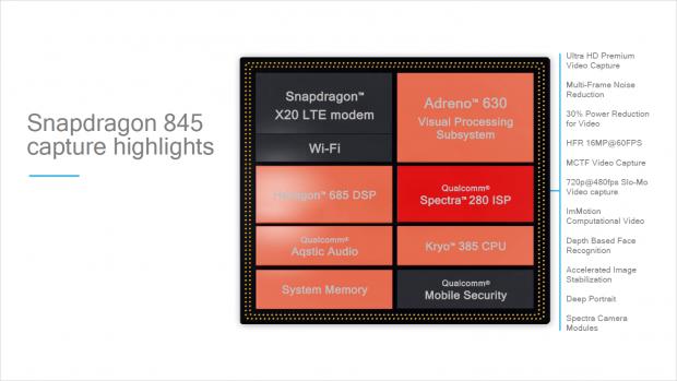 Der ISP unterstützt 2160p60 mit 10 Bit Farbtiefe und HDR. (Bild: Qualcomm)