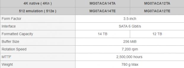 Spezifikationen der Modelle (Bild: Toshiba)