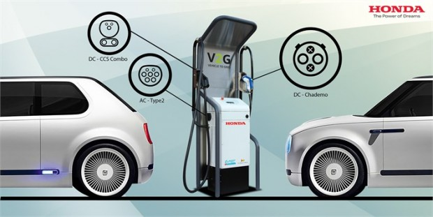 Vehicle-to-Grid (Bild: Honda)