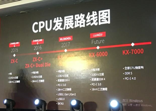 Roadmap der KX-Serie (Foto: Zhaoxin via Semi.org)