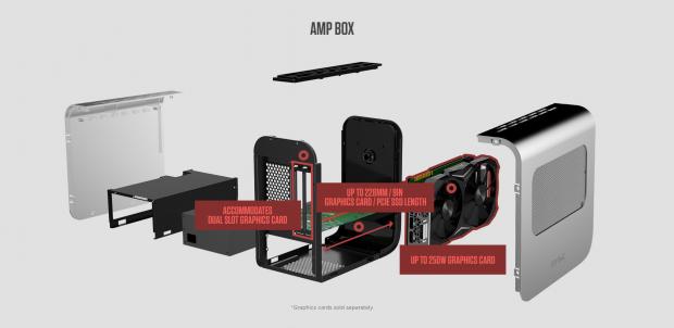 Amp Box (Bild: Zotac)