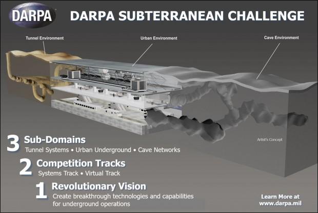 Darpa Subterranean Challenge (Bild: Darpa)