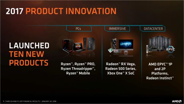 Präsentation zum Q4/17 (Bild: AMD)