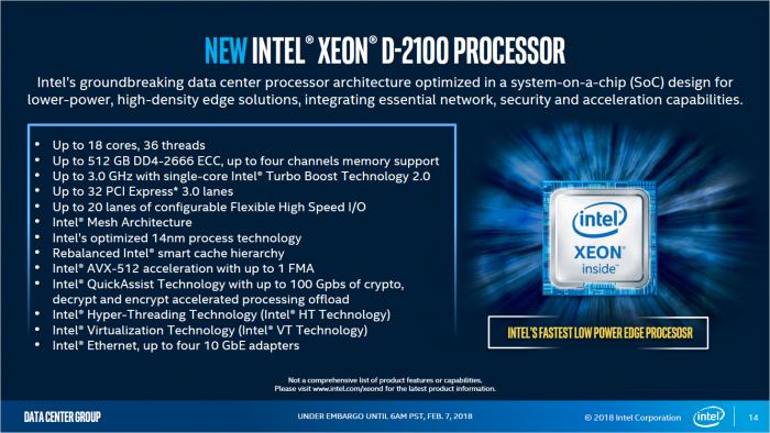 Xeon D-2100 (Bild: Intel)