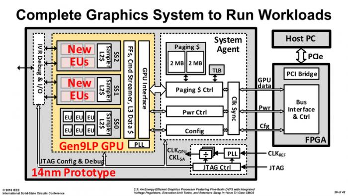 Design des Prototypen (Bild: Intel via PC Watch)