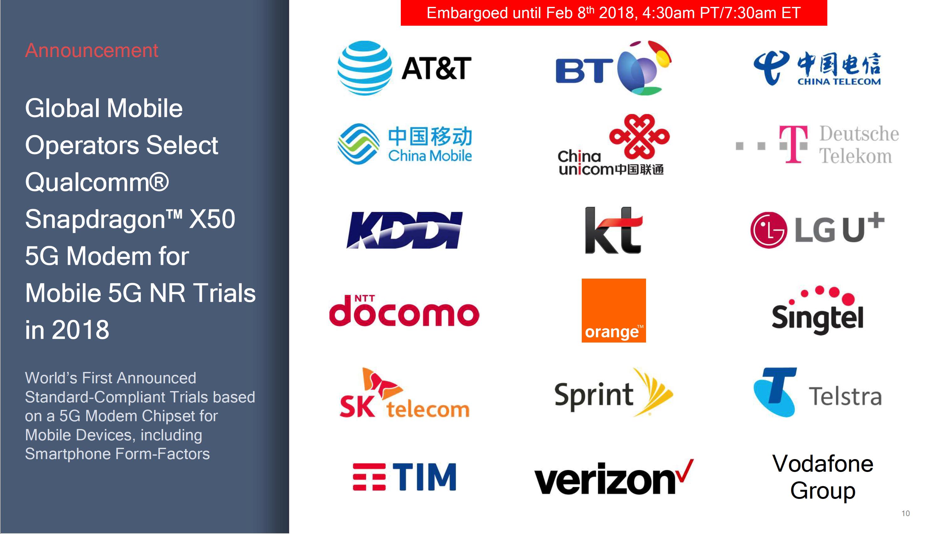 5G-Modem: 18 Hersteller bringen Geräte mit Qualcomms Snapdragon X50 -