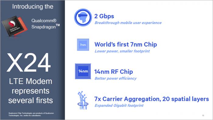 Snapdragon X24 (Bild: Qualcomm)