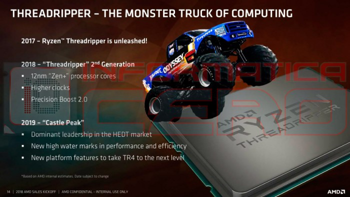 Threadripper-Generationen (Bild: AMD via Informatica Cero)