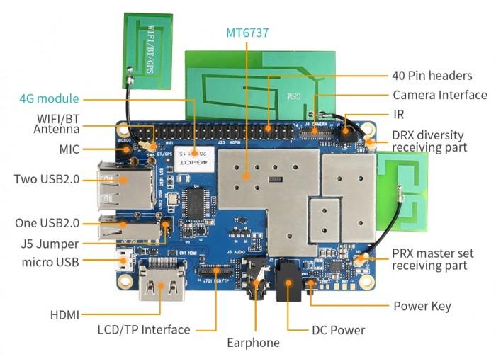 Orange PI 4G-Iot (Bild: Shenzhen Xunlong)