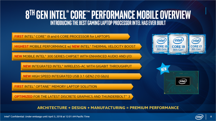 Coffee Lake H für Notebooks (Bild: Intel)