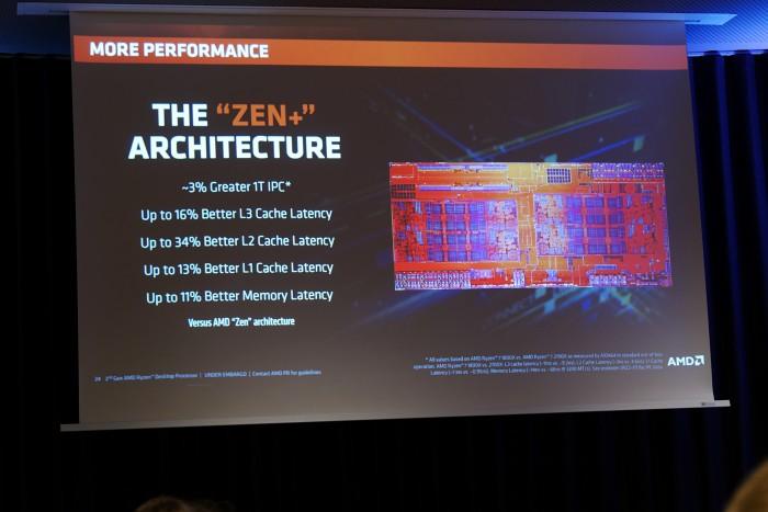 Zen+ beschleunigt unter anderem die Caches und den Speicher. (Bild: AMD/Foto: Golem.de)