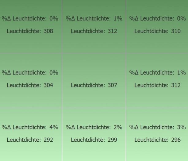 Die Leuchtdichte ist durchschnittlich gut. (Screenshot: Oliver Nickel/Golem.de)