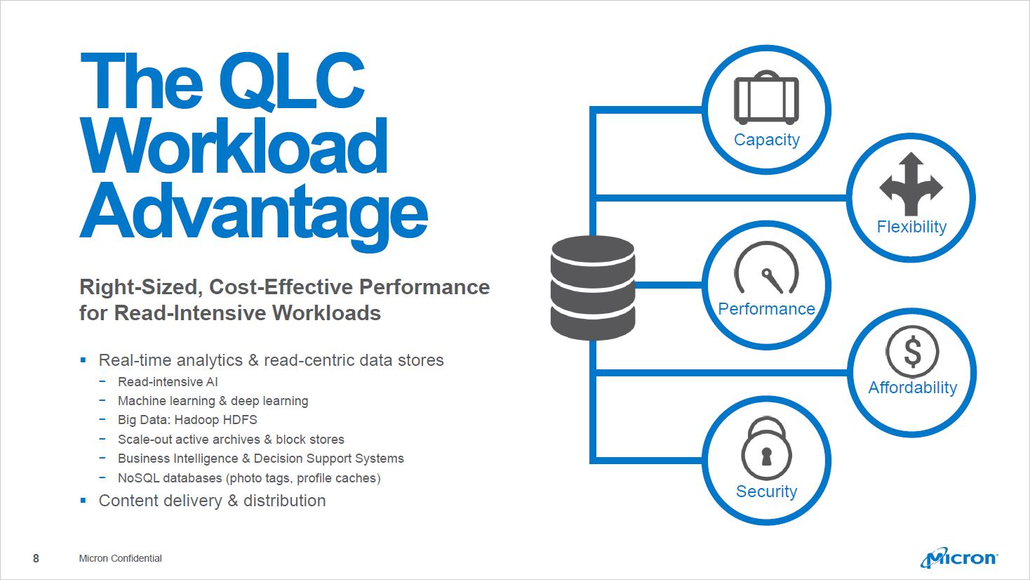 SSD: Microns QLC-Flash-Speicher nutzt 64 Zellschichten - Der Fokus von QLC liegt auf Read only. (Bild: Micron)