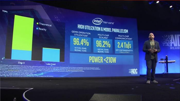 Nervana auf der AI Devcon (Bild: Intel)