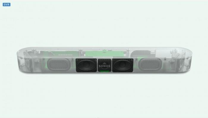 sonos beam tv soundbar mit alexa steuerung kostet 450. Black Bedroom Furniture Sets. Home Design Ideas