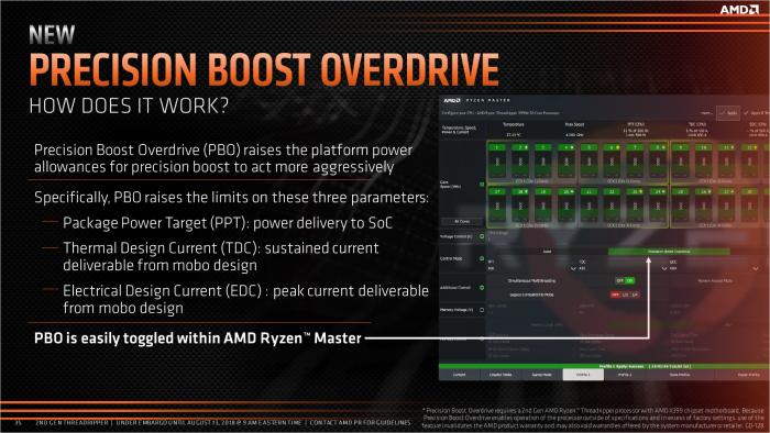 PBO übertaktet den Chip automatisch. (Bild: AMD)