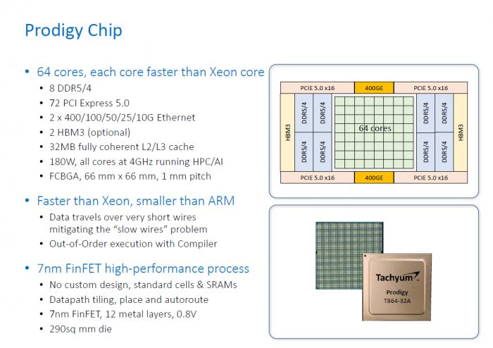 Präsentation des Prodigy-Chips (Bild: Tachyum)