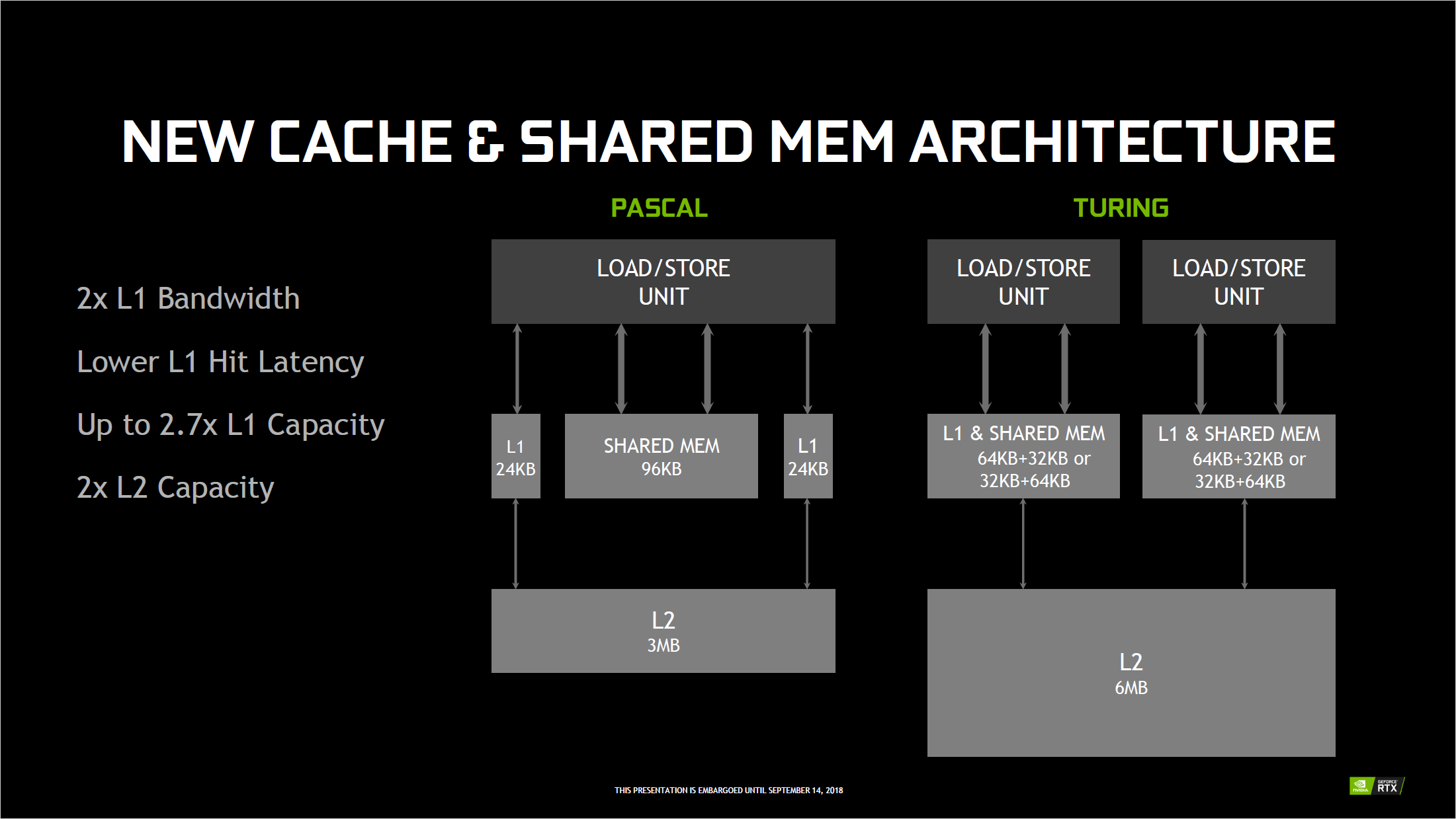 Grafikkarten: Das kann Nvidias Turing-Architektur -