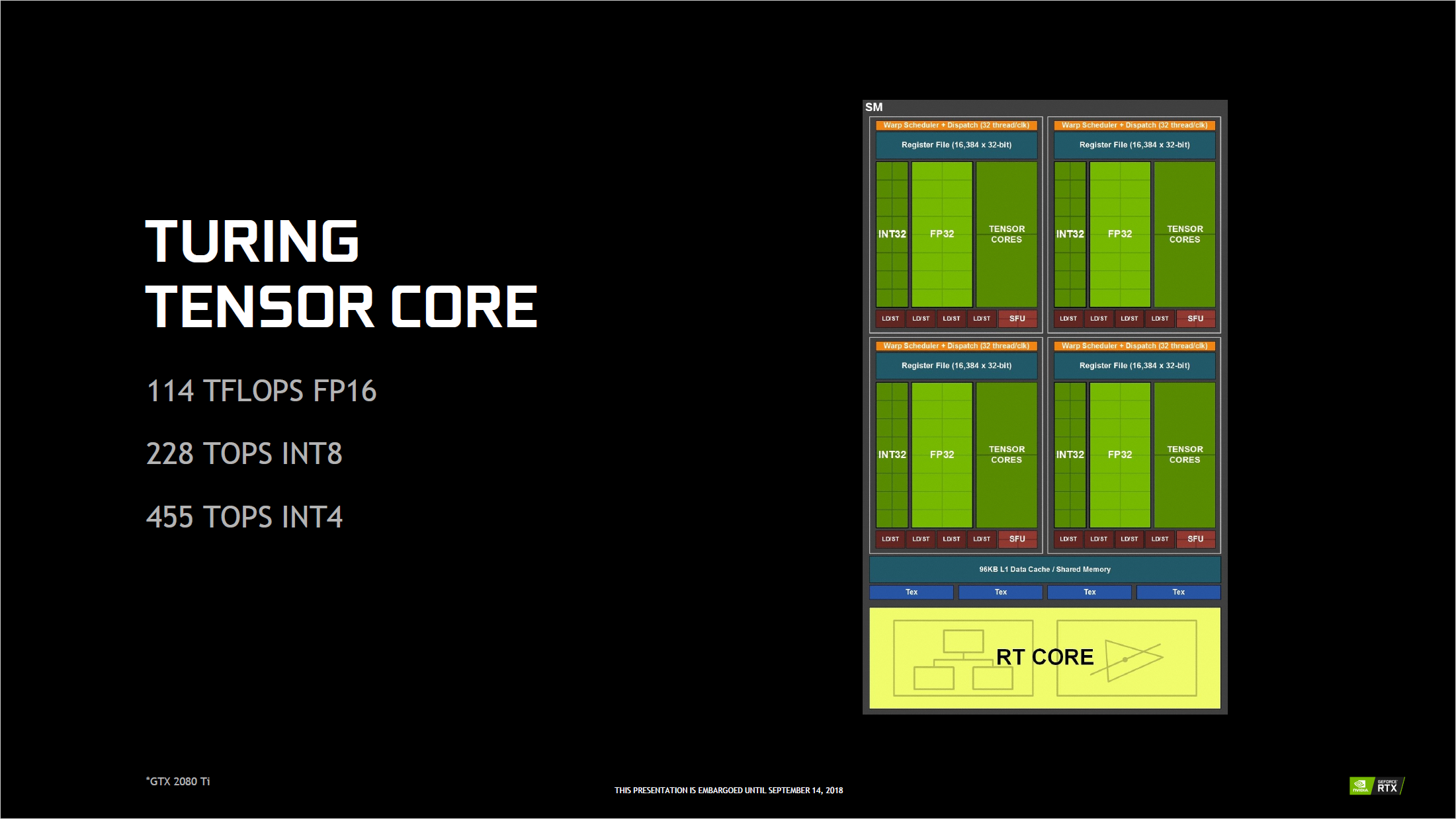 Grafikkarten: Das kann Nvidias Turing-Architektur - In jedem SM sitzen ein RT-Core und acht Tensor-Cores. (Bild: Nvidia)