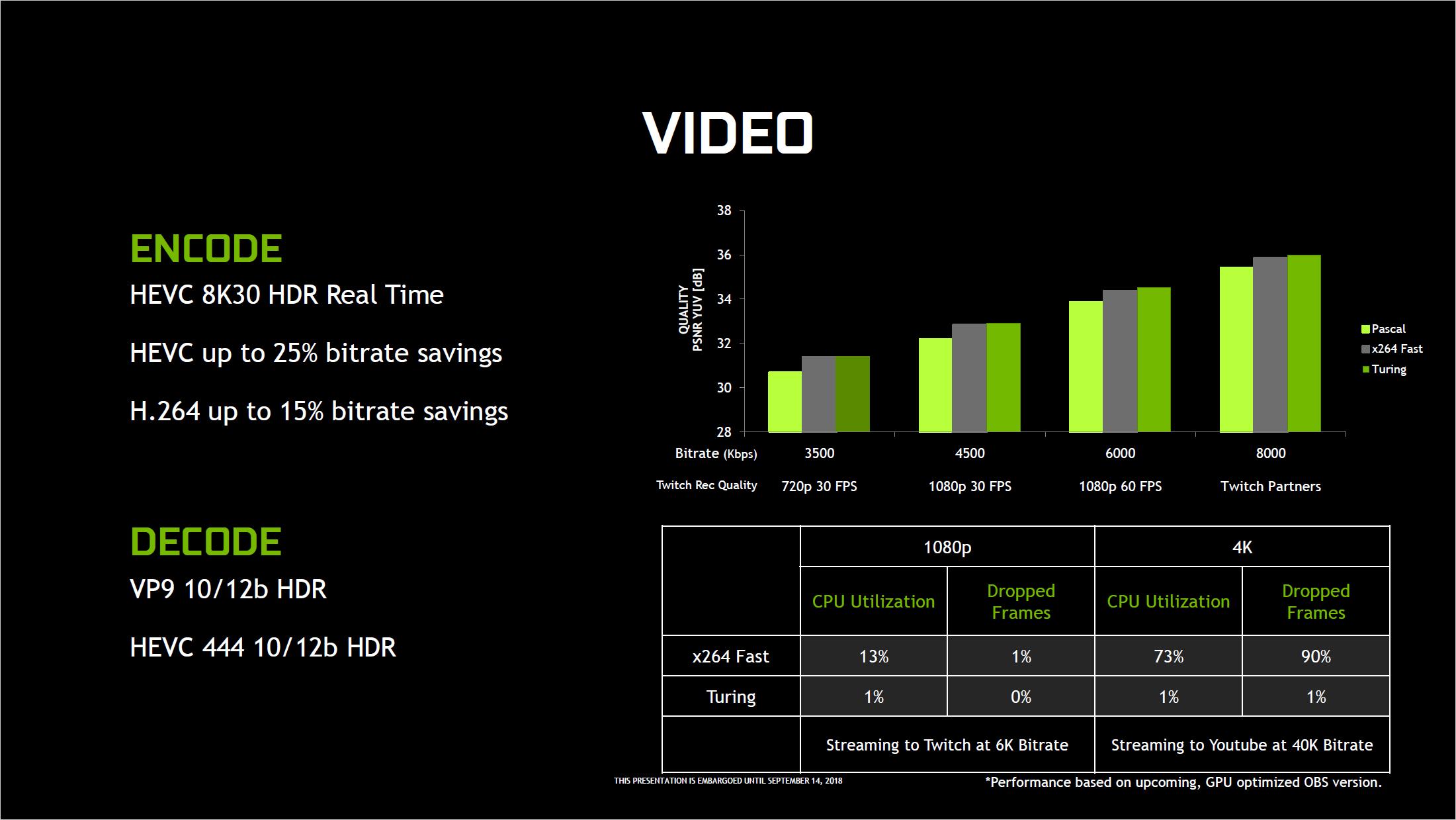 Grafikkarten: Das kann Nvidias Turing-Architektur - Der NVENC kann H.265 in 8K mit 30 fps encodieren. (Bild: Nvidia)