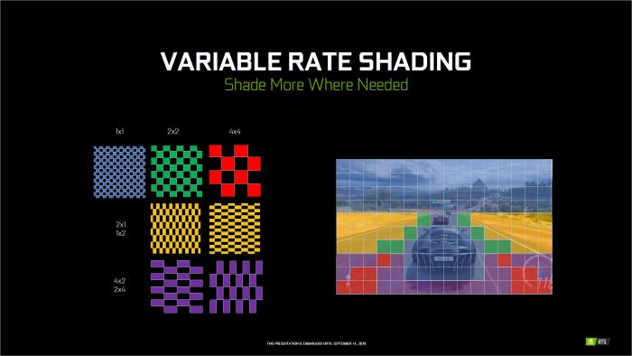 Turing kann bestimmte Bildbereiche mit einer geringeren Shading-Rate berechnen. (Bild: Nvidia)