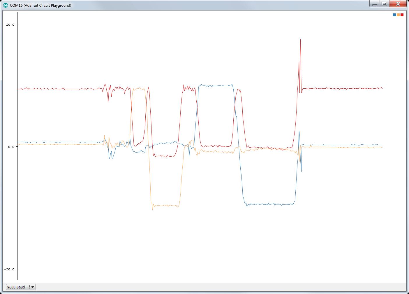 Bewegungssensor auswerten: Mit Wackeln programmieren lernen - Ausgabe des seriellen Monitors (Bild: Thomas Ell)