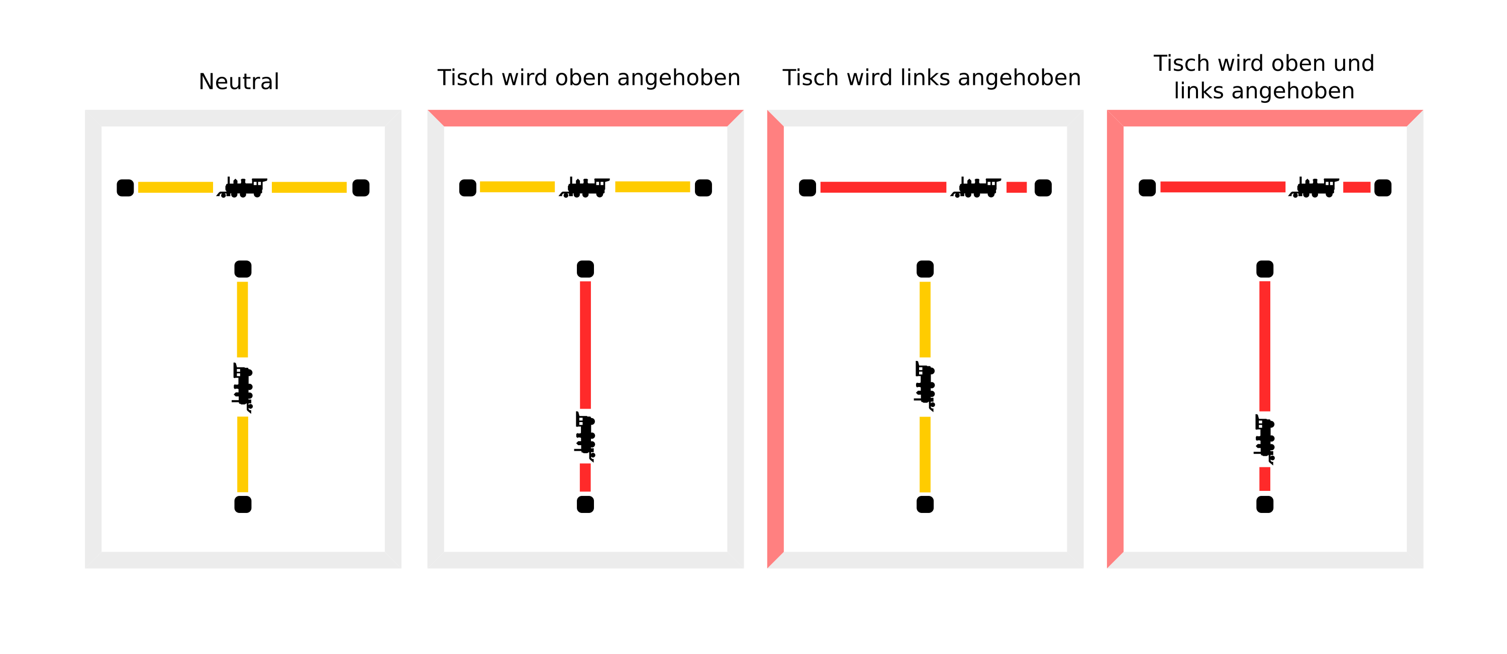 Bewegungssensor auswerten: Mit Wackeln programmieren lernen - (Bild: Thomas Ell)