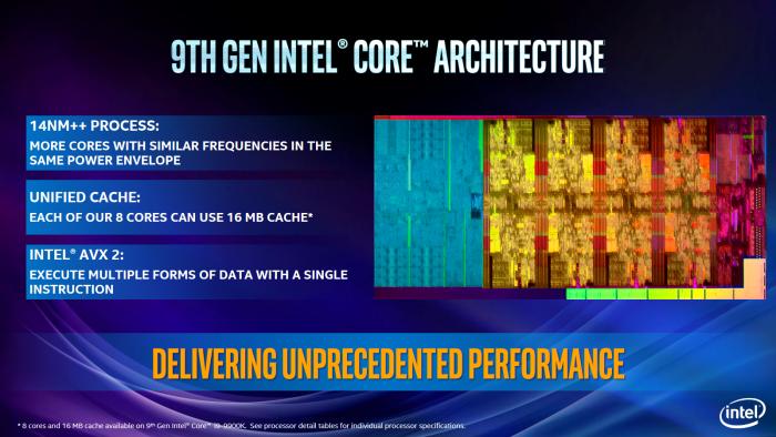 Übertakten schwer möglich - Core i9-9900K im Test: Acht