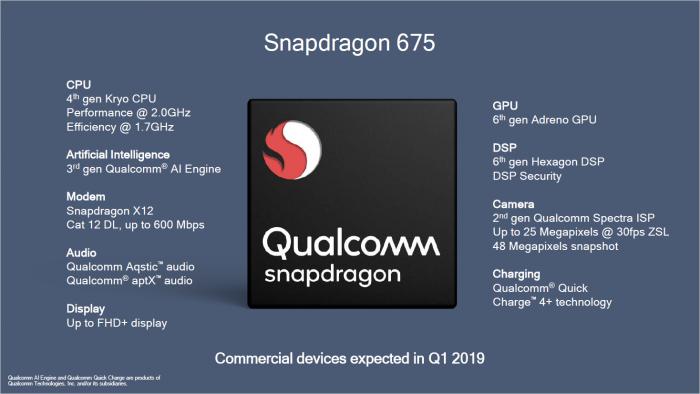 Präsentation zum Snapdragon 675 (Bild: Qualcomm)