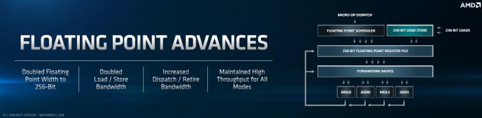 AMD-CTO Mark Papermaster stellt Zen 2 vor. (Fotos: Nico Ernst)