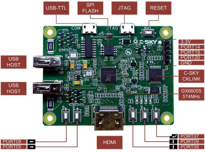 Der Rechner hat viele Anschlüsse. (Bild Hangzhou Guoxin Technology)