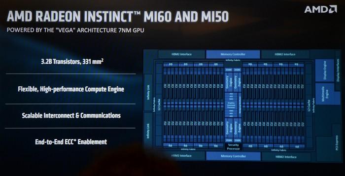 AMDs Präsentation der Radeon Instinct MI60 (Bild: Nico Ernst)
