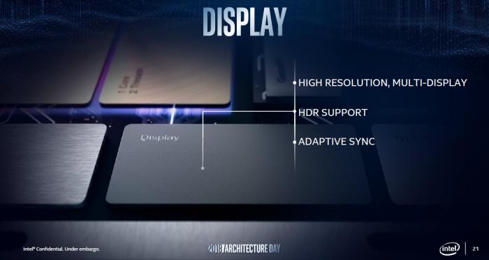 Schematische Eigenschaften von Intels Gen11-GPU (Folie: Intel)