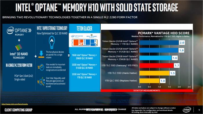 Optane Memory H10 (Bild: Intel)