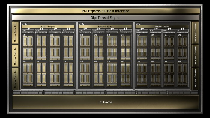 Blockdiagramm des TU116 (Bild: Nvidia)