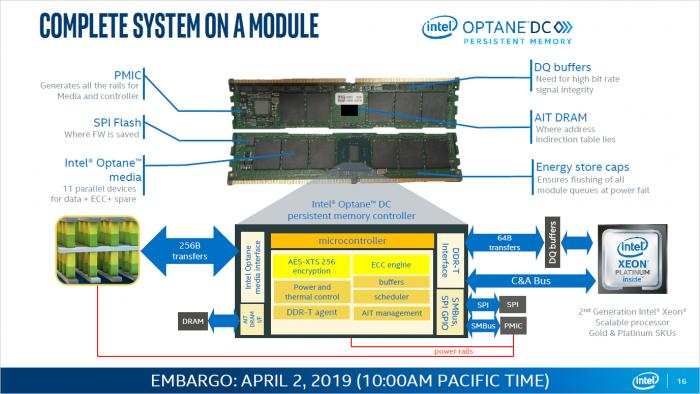 Optane DC Persistent Memory (Bild: Intel)