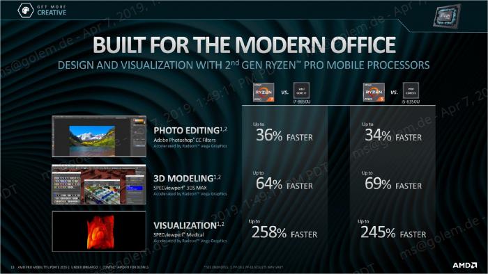 Präsentation zu den Ryzen Pro Mobile 3000 (Bild: AMD)