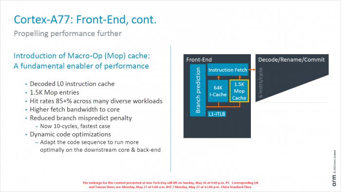 Präsentation zum Cortex-A77 (Bild: ARM)