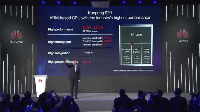 Vorstellung des Kunpeng 920 (Bild: Huawei)
