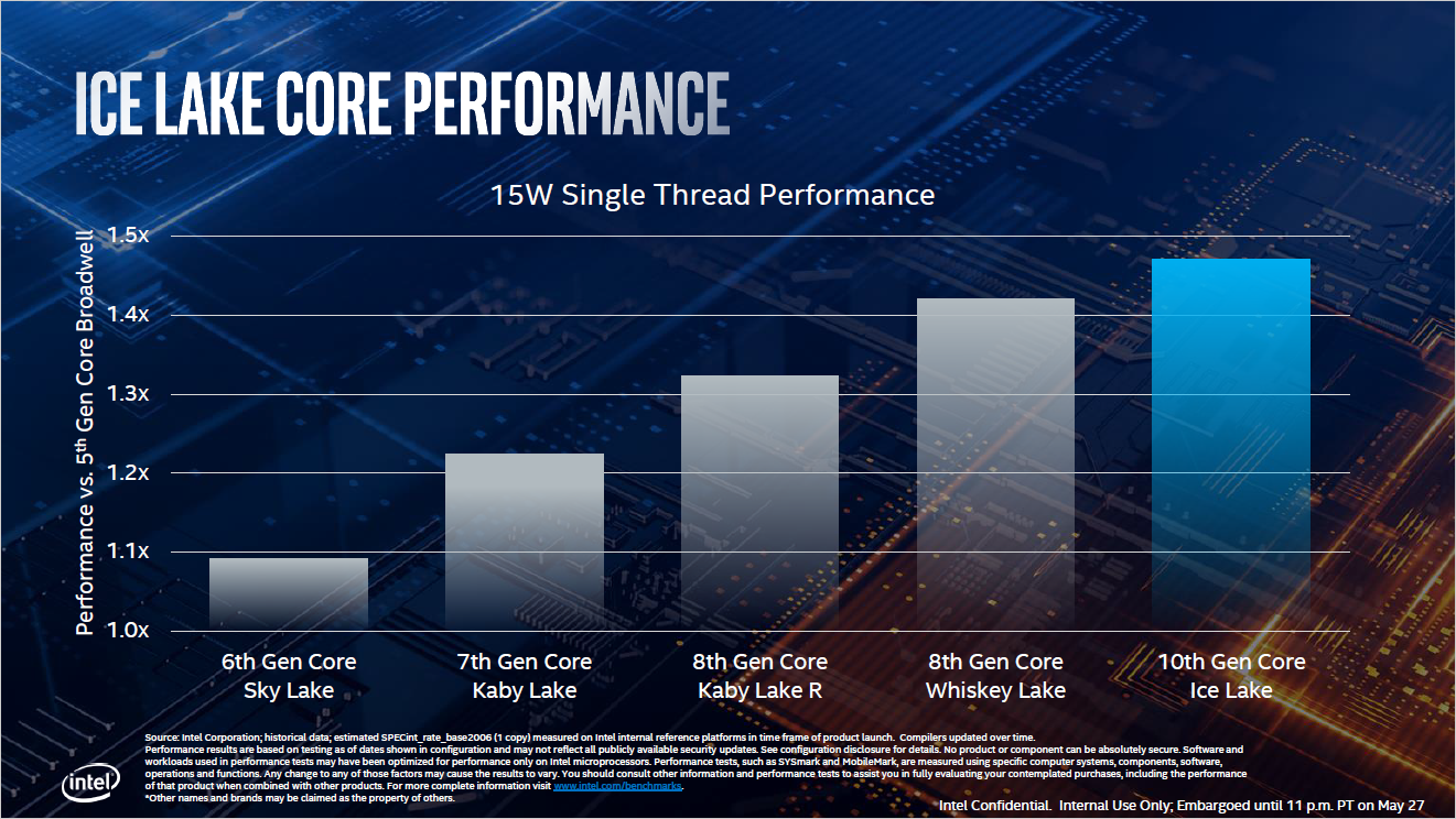 Ice Lake U: Intels erste echte 10-nm-Prozessoren sind da -