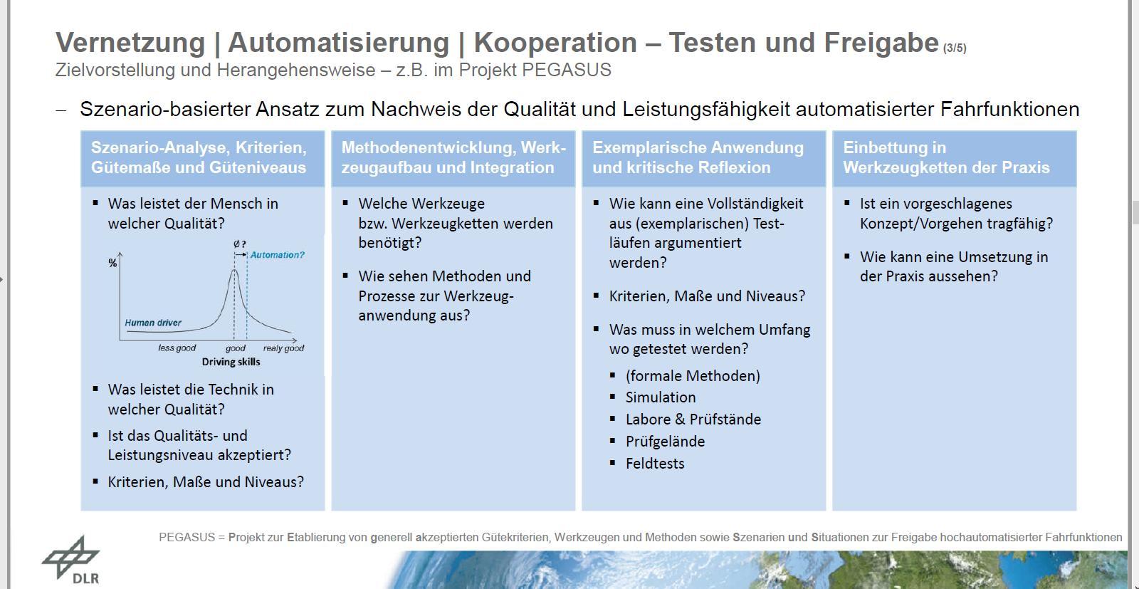 Zulassung autonomer Autos: Die längste Fahrprüfung des Universums - Die Herangehensweise beim Projekt Pegasus zum szenariobasierten Testen. (Grafik: DLR)