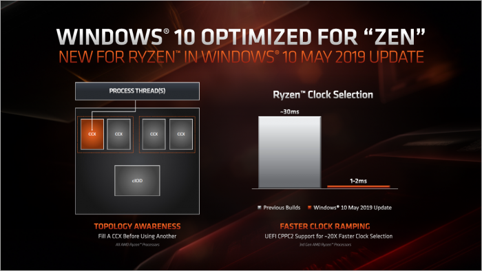Bessere Windows-10-Unterstützung für Ryzen-Chips (Bild: AMD)