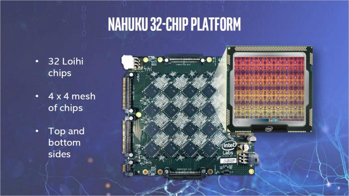 Überblick zu Loihi (Bild: Intel)