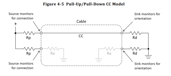 Ein aktives Kabel hat bereits zwei Ra integriert. (Bild: (Bild: Scorpia)
