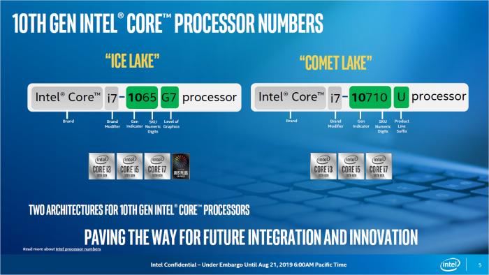 Präsentation zu Comet Lake U/Y (Bild: Intel)